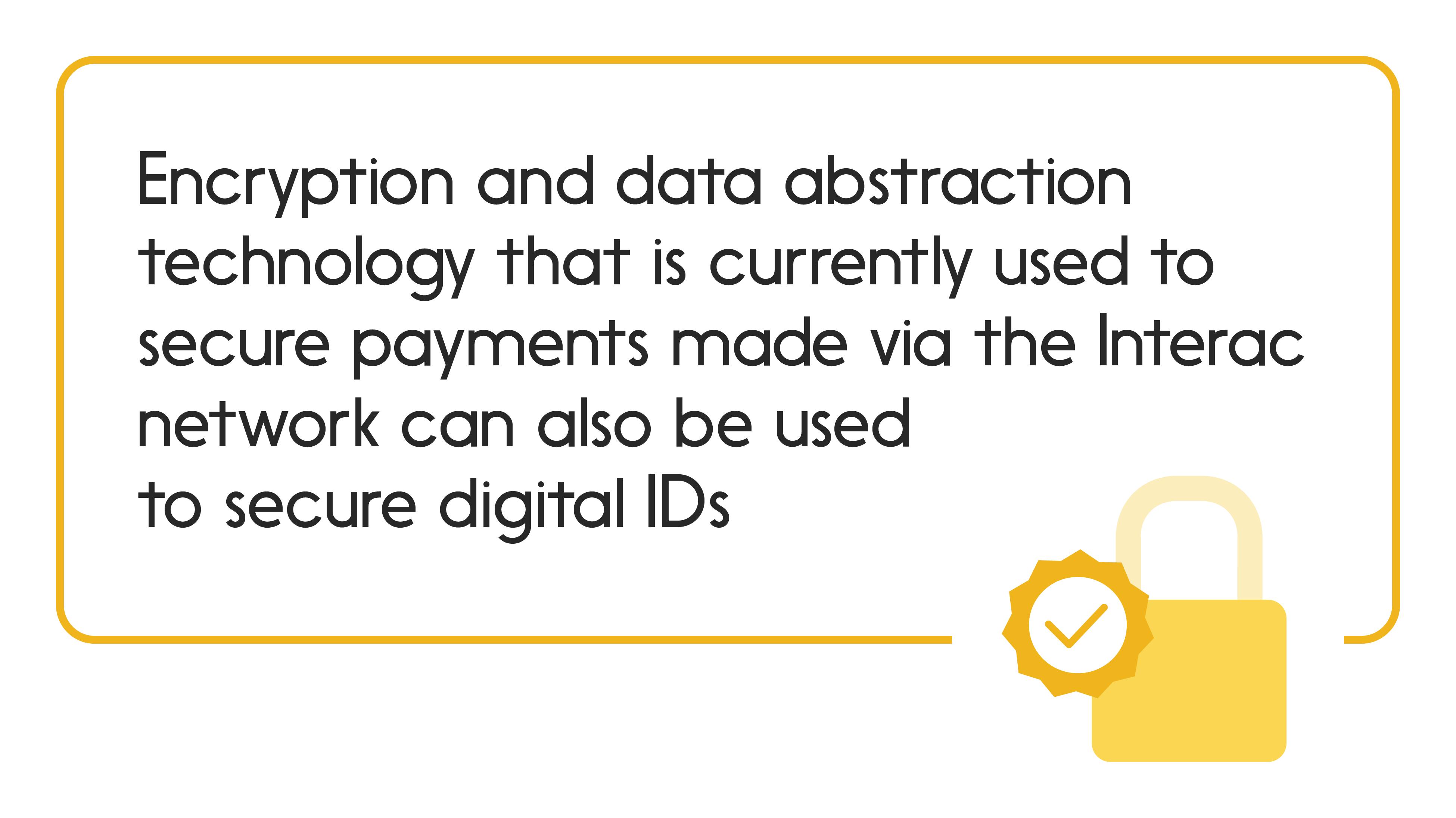 Digital ID Survey