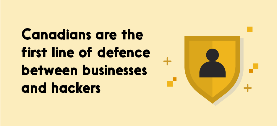Text reads: Canadians are the first line of defence between businesses and hackers