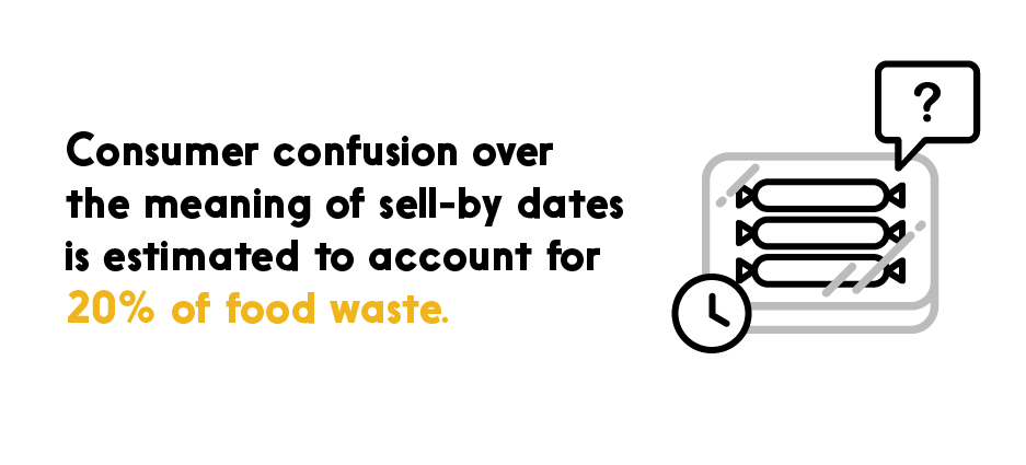 Consumer food waste stat