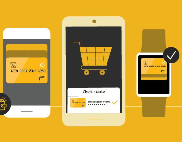 Transactions électroniques en cours sur l'écran d'un cellulaire, d'une tablette et d'une montre.